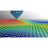 多功能蓄能发光涂料-纳米石墨烯发热涂料-纳米硅负离子无机涂料